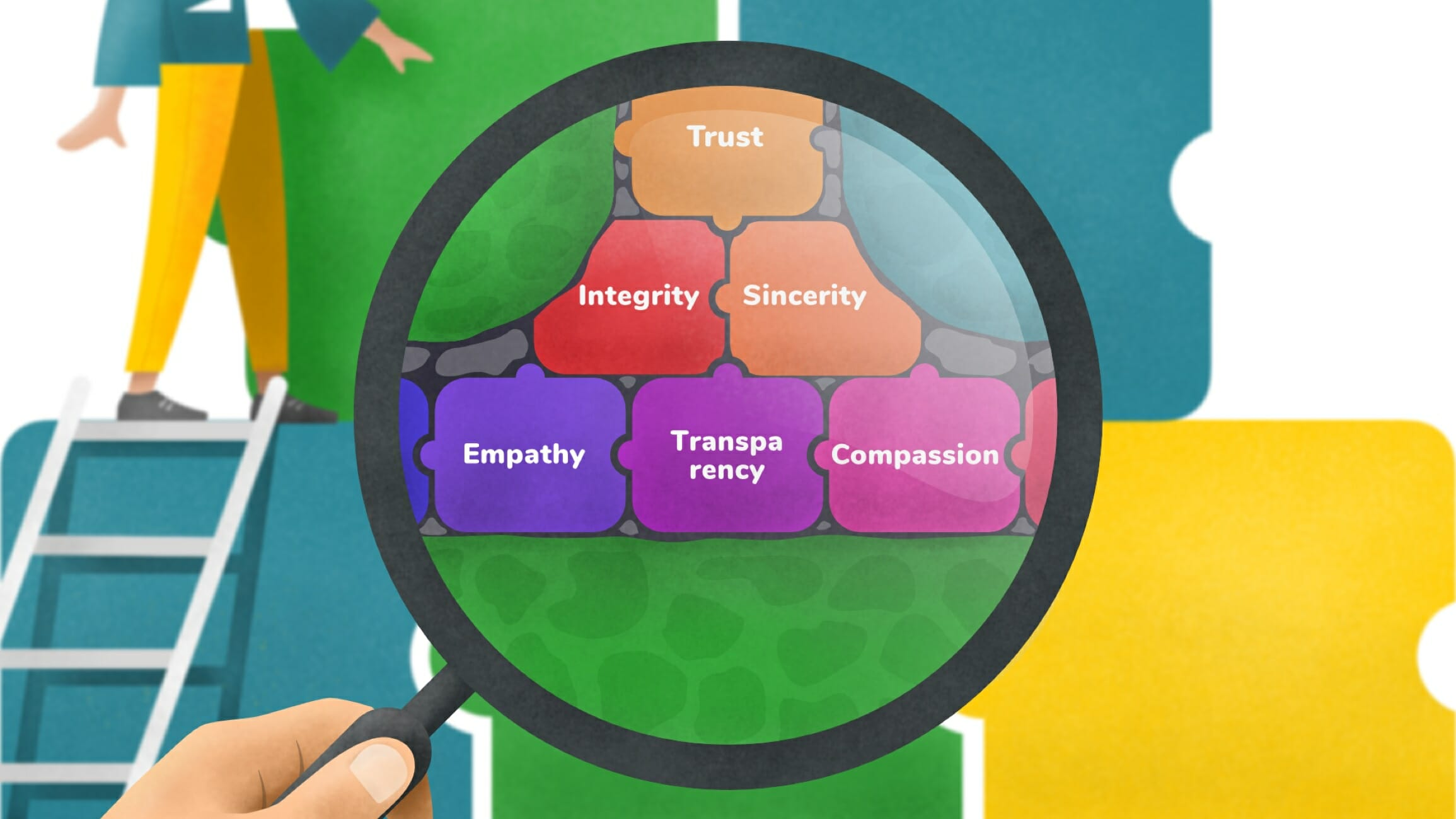 Trust, integrity, sincerity, empathy, transparency, and compassion are a few of the behaviors required to foster an effective work culture.