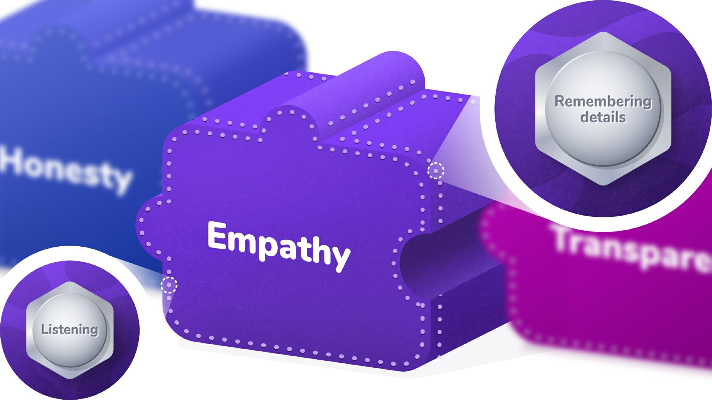 Listening is one of the most important aspects for management to leverage to cultivate organizational culture because this creates empathy.